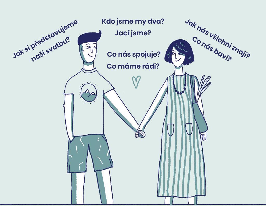 Svatební oznámení snoubenci Planeta manželství